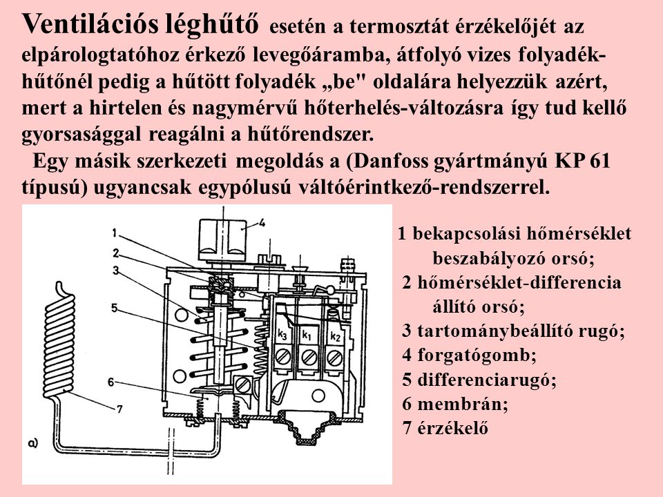 """Ventilációs léghűtő esetén a termosztát érzékelőjét az elpárologtatóhoz érkező levegőáramba, átfolyó vizes folyadék- hűtőnél pedig a hűtött folyadék """"be oldalára helyezzük azért, mert a hirtelen és nagymérvű hőterhelés-változásra így tud kellő gyorsasággal reagálni a hűtőrendszer."""