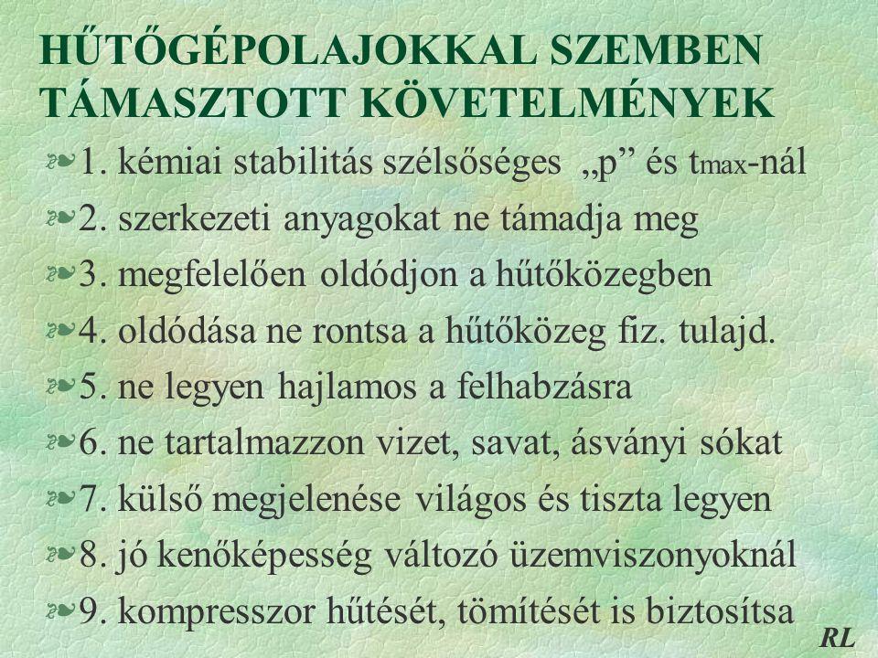 HŰTŐGÉPOLAJOKKAL SZEMBEN TÁMASZTOTT KÖVETELMÉNYEK §1.