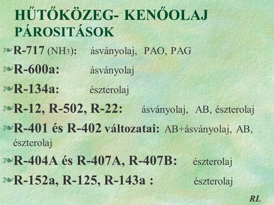 HŰTŐKÖZEG- KENŐOLAJ PÁROSITÁSOK §R-717 (NH 3 ): ásványolaj, PAO, PAG §R-600a: ásványolaj §R-134a : észterolaj §R-12, R-502, R-22: ásványolaj, AB, észterolaj §R-401 és R-402 változatai: AB+ásványolaj, AB, észterolaj §R-404A és R-407A, R-407B: észterolaj §R-152a, R-125, R-143a : észterolaj RL