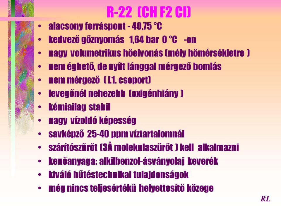R-22 (Freon 22) kisebb teljesítménynél ma is használt régi márkanév mely átment a köztudatba nem éghető nem mérgező kenőanyaga: ásványolaj ( vagy szin