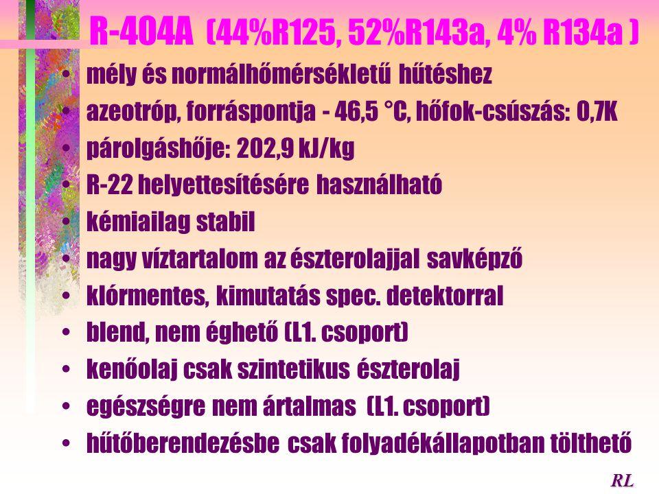 """""""ÚJ"""" HŰTŐKÖZEGEK (megfelelnek a környezetvédelmi követelményeknek ) R-134a ( CH 2 F-CF 3 ) klórmentes """"HFC"""" közeg Fizikai tulajdonságai hasonlóak az R"""