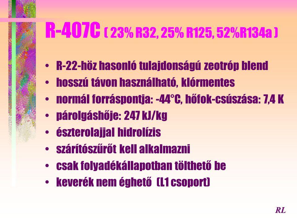 R-404A (44%R125, 52%R143a, 4% R134a ) mély és normálhőmérsékletű hűtéshez azeotróp, forráspontja - 46,5 °C, hőfok-csúszás: 0,7K párolgáshője: 202,9 kJ