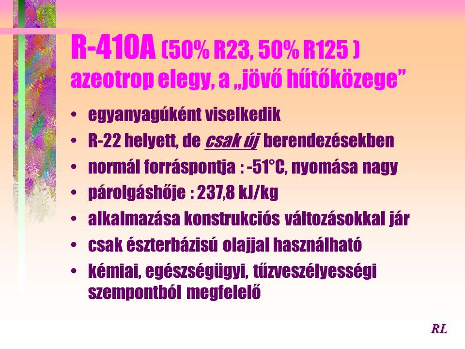 R-407C ( 23% R32, 25% R125, 52%R134a ) R-22-höz hasonló tulajdonságú zeotróp blend hosszú távon használható, klórmentes normál forráspontja: -44°C, hő