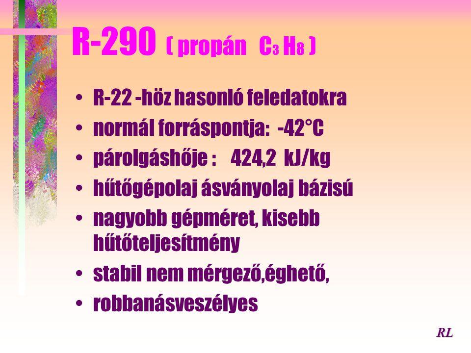 R-600a (izobután, C 4 H 10 ) 1920 után már használták hűtőszekrényekben tűzveszélyessége miatt az R-12 kiszorította háztartási berendezésekben töltet