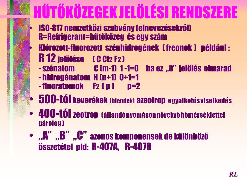 """HŰTŐKÖZEGEK JELÖLÉSI RENDSZERE ISO-817 nemzetközi szabvány (elnevezésekről) R=Refrigerant=hűtőközeg és egy szám Klórozott-fluorozott szénhidrogének ( freonok ) például : R 12 jelölése ( C Cl 2 F 2 ) - szénatom C (m-1) 1 -1=0 ha ez """"0 jelölés elmarad - hidrogénatom H (n+1) O+1=1 - fluoratomok F 2 ( p ) p=2 500-tól keverékek (blendek) azeotrop egyalkotós viselkedés 400-tól zeotrop (állandó nyomáson növekvő hőmérséklettel párolog ) """"A """"B """"C azonos komponensek de különböző összetétel pld: R-407A, R-407B RL"""