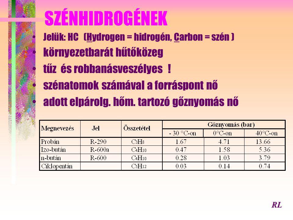 SZÉNHIDROGÉNEK Jelük: HC (Hydrogen = hidrogén, Carbon = szén ) környezetbarát hűtőközeg tűz és robbanásveszélyes .
