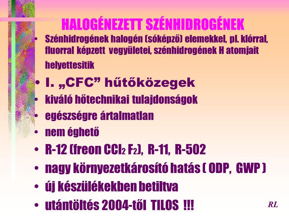 HALOGÉNEZETT SZÉNHIDROGÉNEK Szénhidrogének halogén (sóképző) elemekkel, pl.