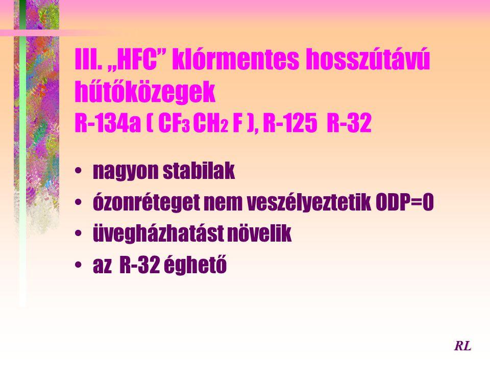 """II. """"HCFC"""" átmeneti hűtőközegek R-22, (CH Cl F2 ), R-123, R-141b H atomokat csak részben helyettesítik ( Cl, F, ) kevésbé stabil környezetbe kerülve e"""