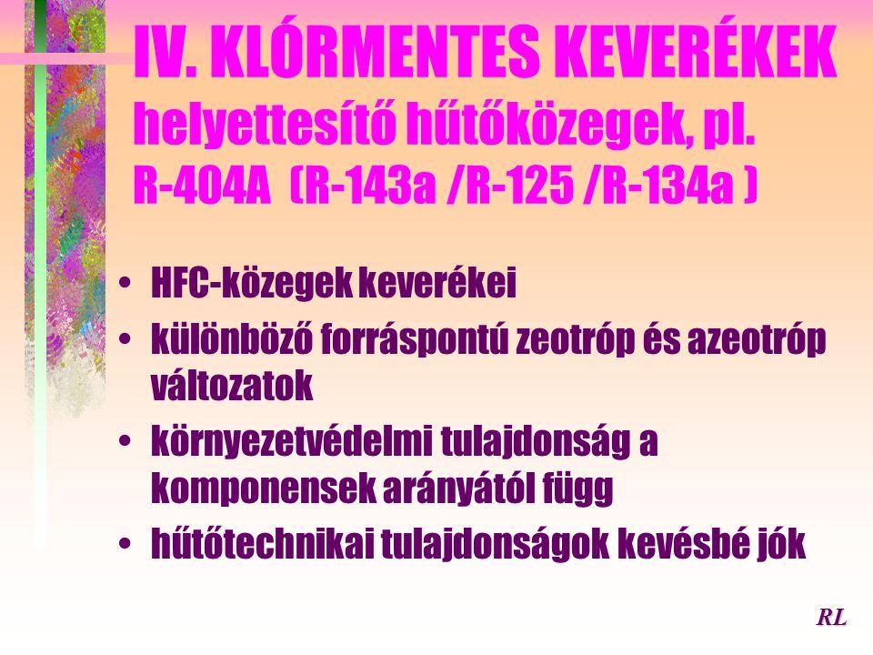 """III. """"HFC"""" klórmentes hosszútávú hűtőközegek R-134a ( CF 3 CH 2 F ), R-125 R-32 nagyon stabilak ózonréteget nem veszélyeztetik ODP=0 üvegházhatást növ"""