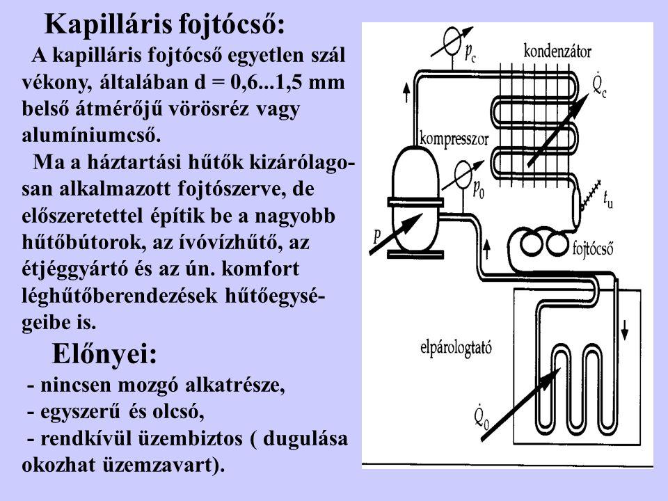 Kapilláris fojtócső: A kapilláris fojtócső egyetlen szál vékony, általában d = 0,6...1,5 mm belső átmérőjű vörösréz vagy alumíniumcső. Ma a háztartási