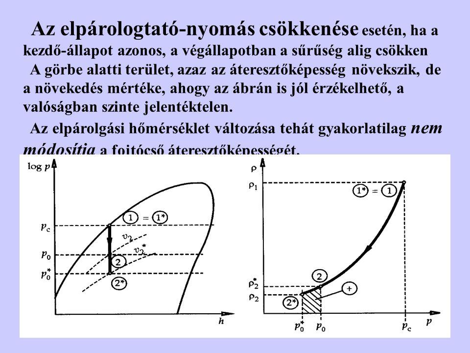 Az elpárologtató-nyomás csökkenése esetén, ha a kezdő-állapot azonos, a végállapotban a sűrűség alig csökken A görbe alatti terület, azaz az áteresztő