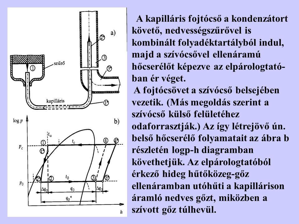 A kapilláris fojtócső a kondenzátort követő, nedvességszűrővel is kombinált folyadéktartályból indul, majd a szívócsővel ellenáramú hőcserélőt képezve