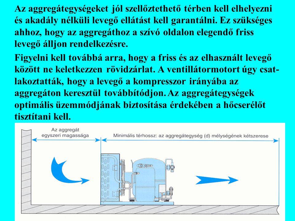 Az aggregátegységeket jól szellőztethető térben kell elhelyezni és akadály nélküli levegő ellátást kell garantálni. Ez szükséges ahhoz, hogy az aggreg