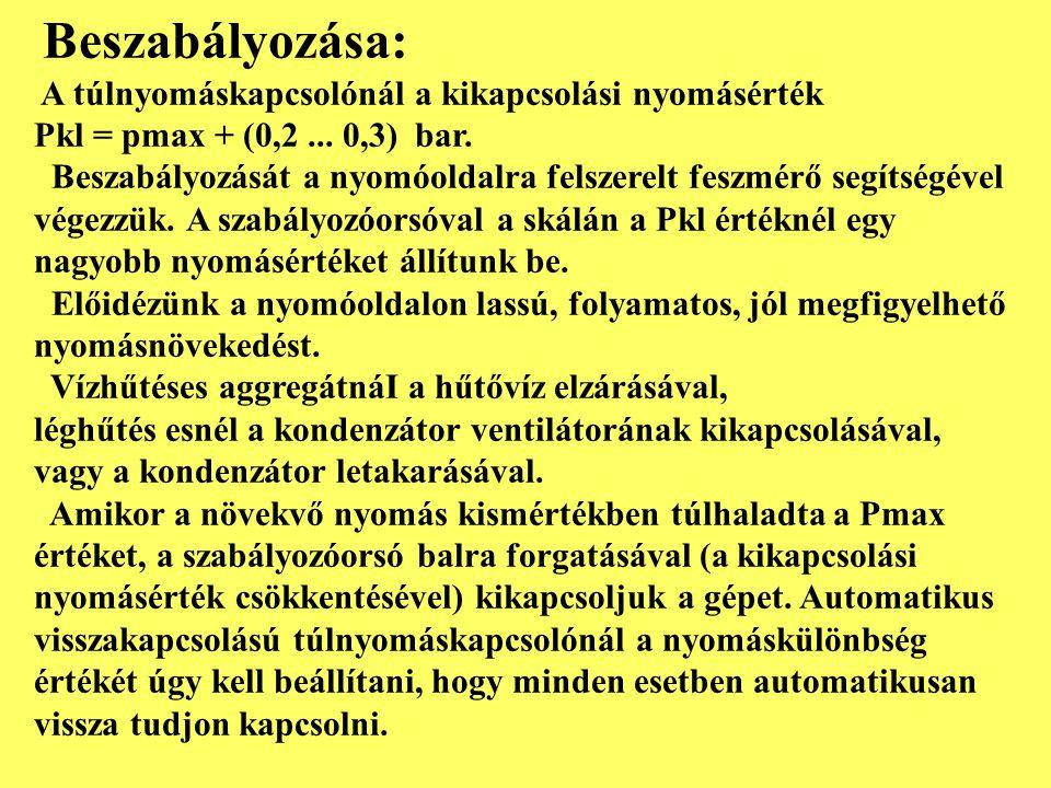 A KP 1 kisnyomású és a KP 5 nagynyomású presszosztát az azonos szerkezeti fe1épitésből kifolyólag KP 15.