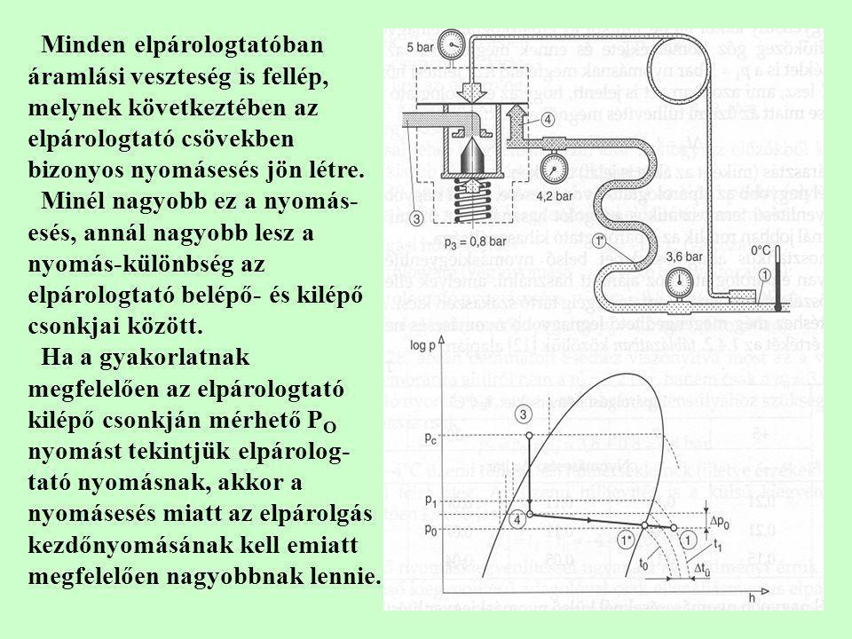 Minden elpárologtatóban áramlási veszteség is fellép, melynek következtében az elpárologtató csövekben bizonyos nyomásesés jön létre. Minél nagyobb ez