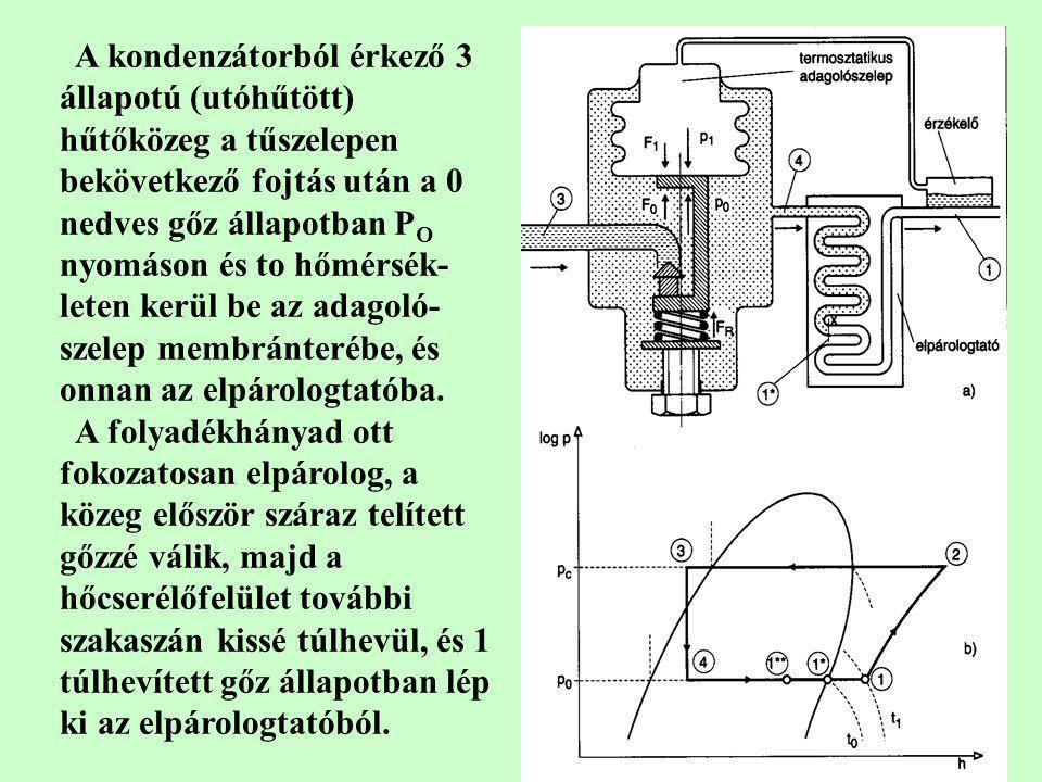 A kondenzátorból érkező 3 állapotú (utóhűtött) hűtőközeg a tűszelepen bekövetkező fojtás után a 0 nedves gőz állapotban P O nyomáson és to hőmérsék- l