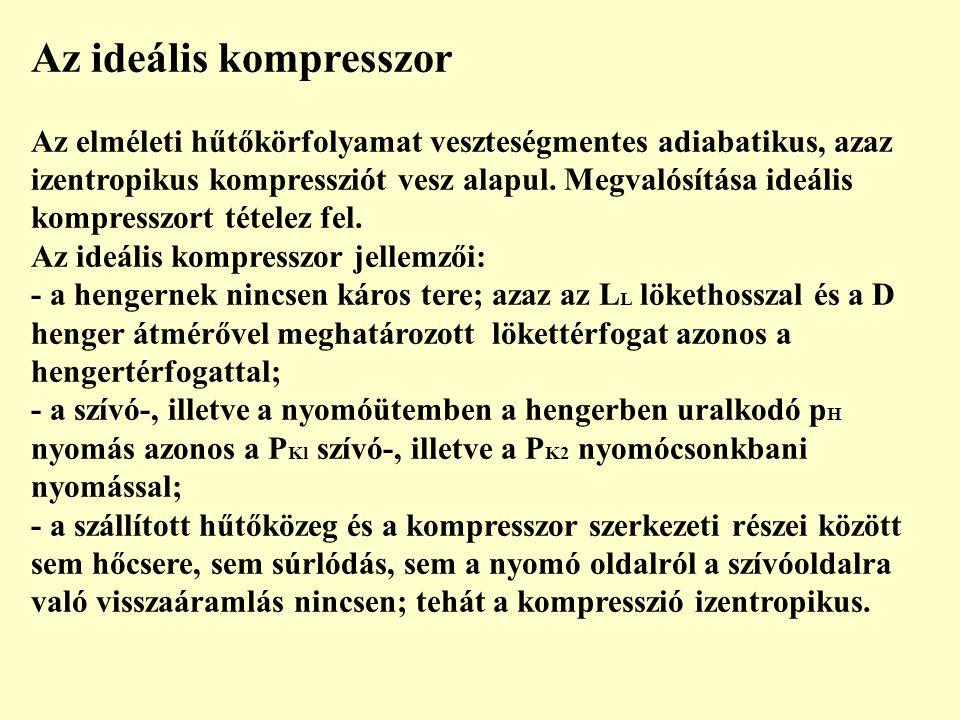 Az ideális kompresszor Az elméleti hűtőkörfolyamat veszteségmentes adiabatikus, azaz izentropikus kompressziót vesz alapul. Megvalósítása ideális komp