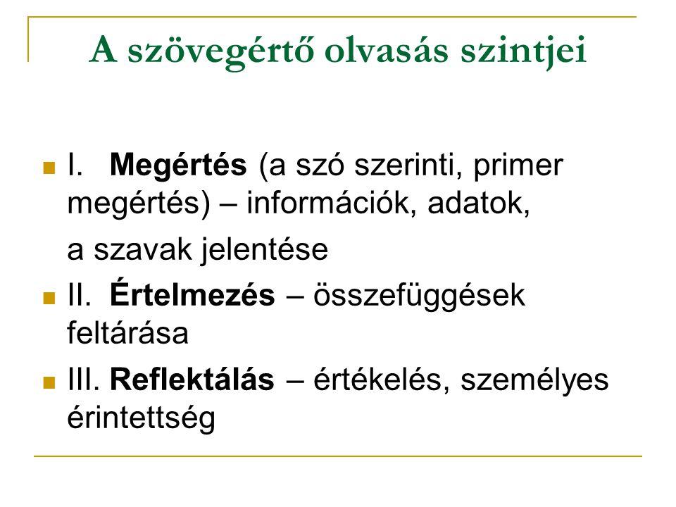 A szövegértő olvasás szintjei I.Megértés (a szó szerinti, primer megértés) – információk, adatok, a szavak jelentése II.Értelmezés – összefüggések fel