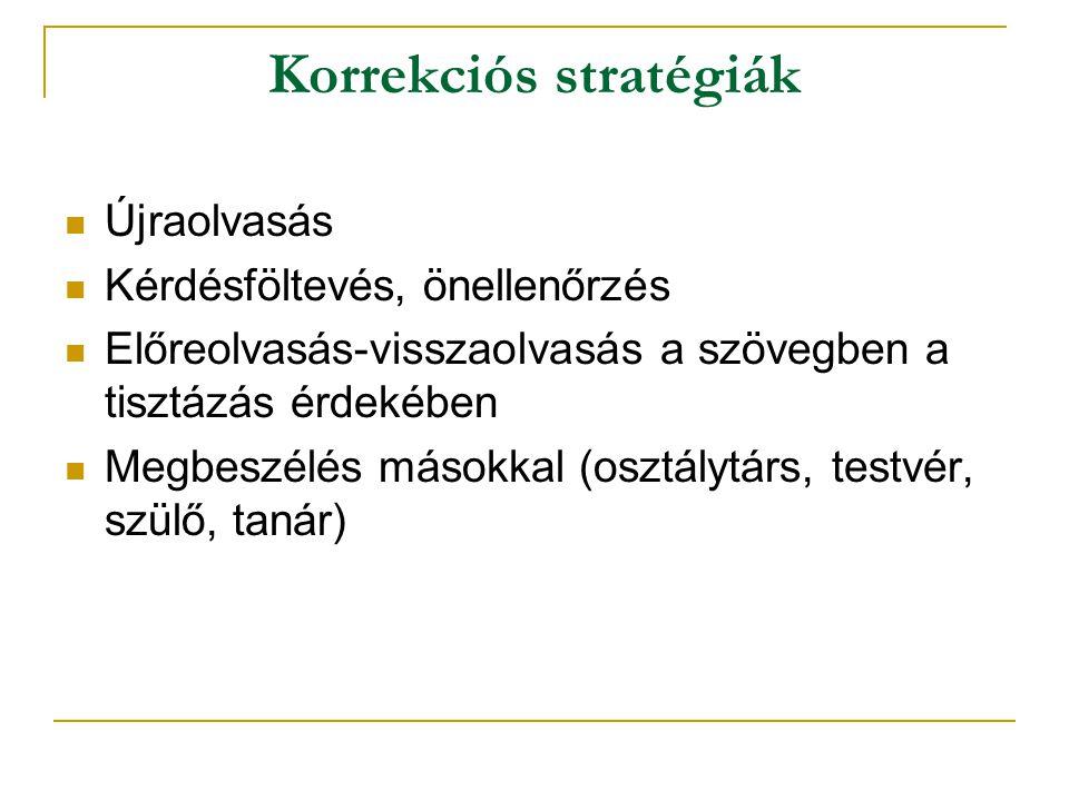 Korrekciós stratégiák Újraolvasás Kérdésföltevés, önellenőrzés Előreolvasás-visszaolvasás a szövegben a tisztázás érdekében Megbeszélés másokkal (oszt