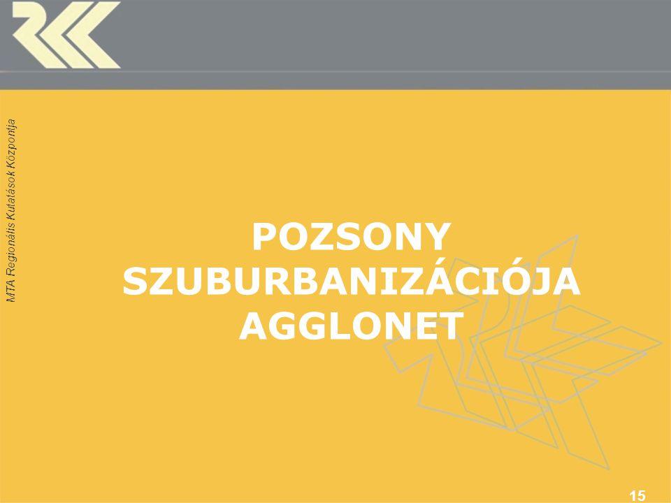 MTA Regionális Kutatások Központja POZSONY SZUBURBANIZÁCIÓJA AGGLONET 15