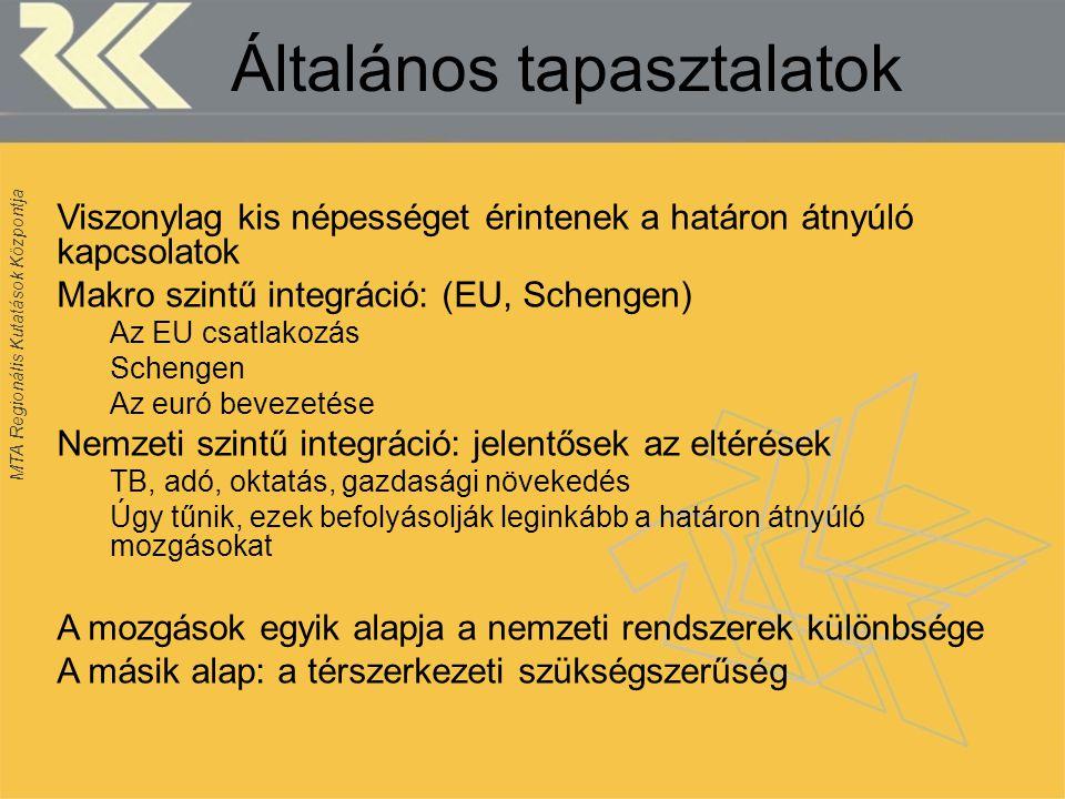 MTA Regionális Kutatások Központja Általános tapasztalatok Viszonylag kis népességet érintenek a határon átnyúló kapcsolatok Makro szintű integráció: (EU, Schengen) Az EU csatlakozás Schengen Az euró bevezetése Nemzeti szintű integráció: jelentősek az eltérések TB, adó, oktatás, gazdasági növekedés Úgy tűnik, ezek befolyásolják leginkább a határon átnyúló mozgásokat A mozgások egyik alapja a nemzeti rendszerek különbsége A másik alap: a térszerkezeti szükségszerűség