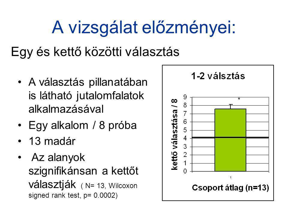 A vizsgálat előzményei: A választás pillanatában is látható jutalomfalatok alkalmazásával Egy alkalom / 8 próba 13 madár Az alanyok szignifikánsan a k