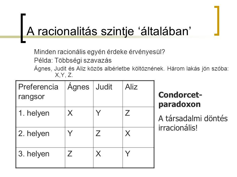 Minden racionális egyén érdeke érvényesül? Példa: Többségi szavazás Ágnes, Judit és Aliz közös albérletbe költöznének. Három lakás jön szóba: X,Y, Z.