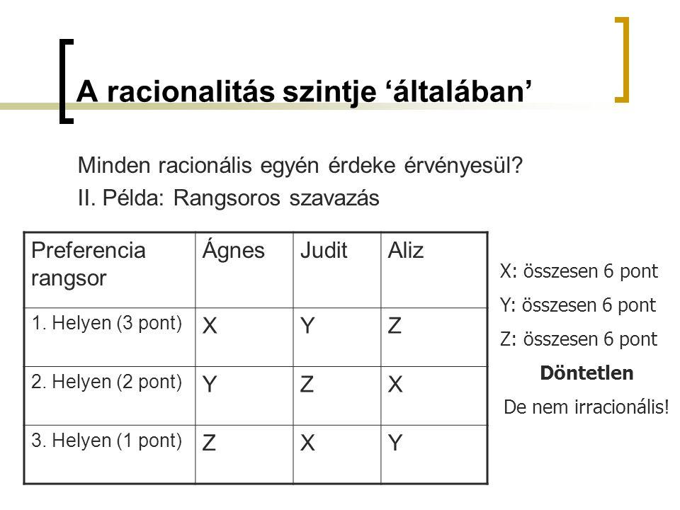Minden racionális egyén érdeke érvényesül? II. Példa: Rangsoros szavazás Preferencia rangsor ÁgnesJuditAliz 1. Helyen (3 pont) XYZ 2. Helyen (2 pont)