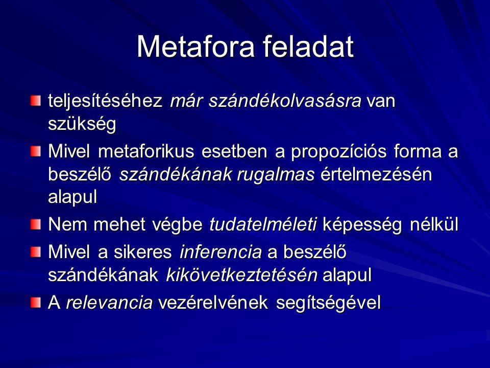 Metafora feladat teljesítéséhez már szándékolvasásra van szükség Mivel metaforikus esetben a propozíciós forma a beszélő szándékának rugalmas értelmez