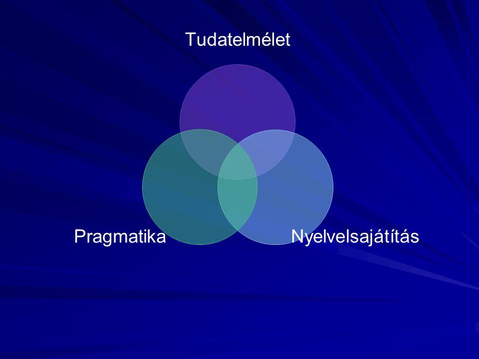 Tudatelmélet NyelvelsajátításPragmatika