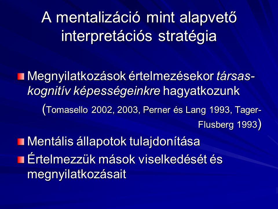 A mentalizáció mint alapvető interpretációs stratégia Megnyilatkozások értelmezésekor társas- kognitív képességeinkre hagyatkozunk ( Tomasello 2002, 2