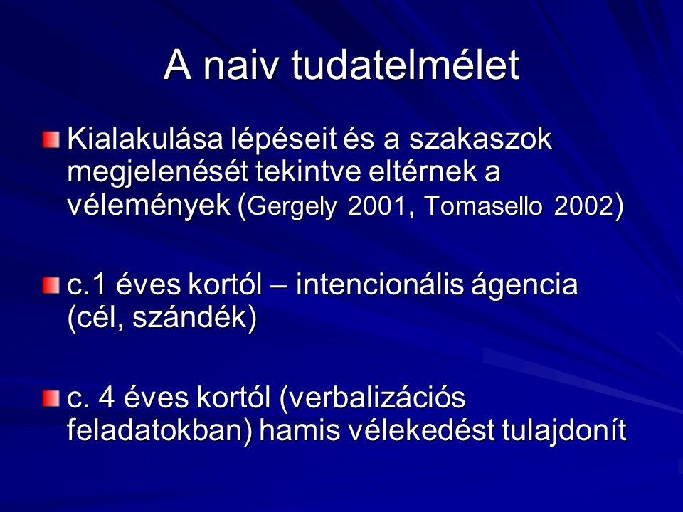 A naiv tudatelmélet Kialakulása lépéseit és a szakaszok megjelenését tekintve eltérnek a vélemények ( Gergely 2001, Tomasello 2002 ) c.1 éves kortól –