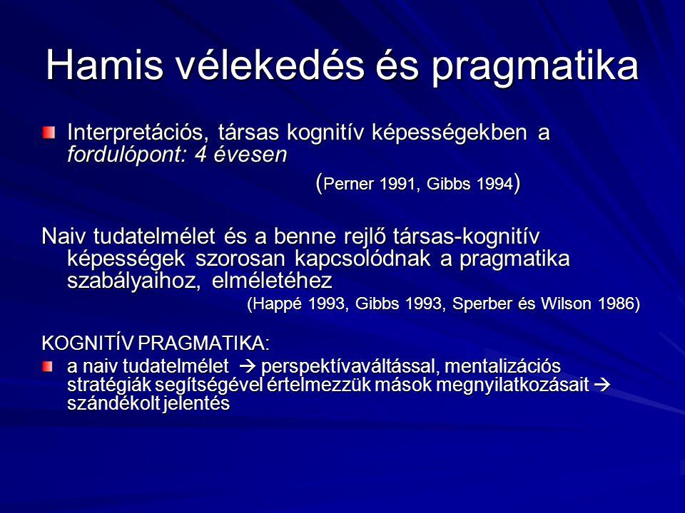 Hamis vélekedés és pragmatika Interpretációs, társas kognitív képességekben a fordulópont: 4 évesen ( Perner 1991, Gibbs 1994 ) Naiv tudatelmélet és a