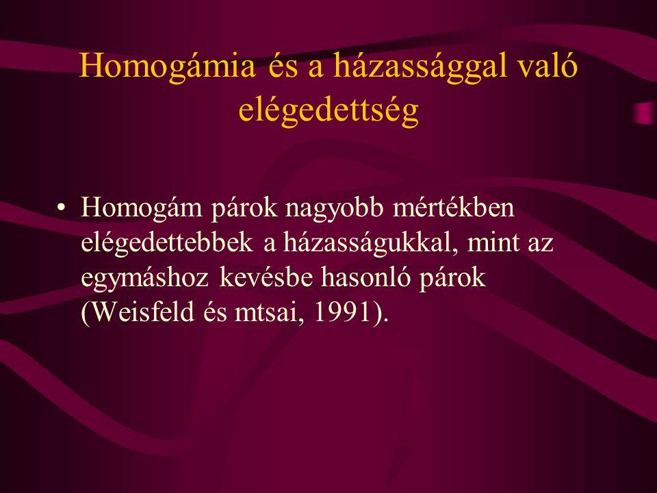 Homogámia és fertilitás A testmagasság és az iskolázottság tekintetében hasonló házaspárok reproduktivitásukat tekintve sikeresebbek (Mascie-Taylor 1988).