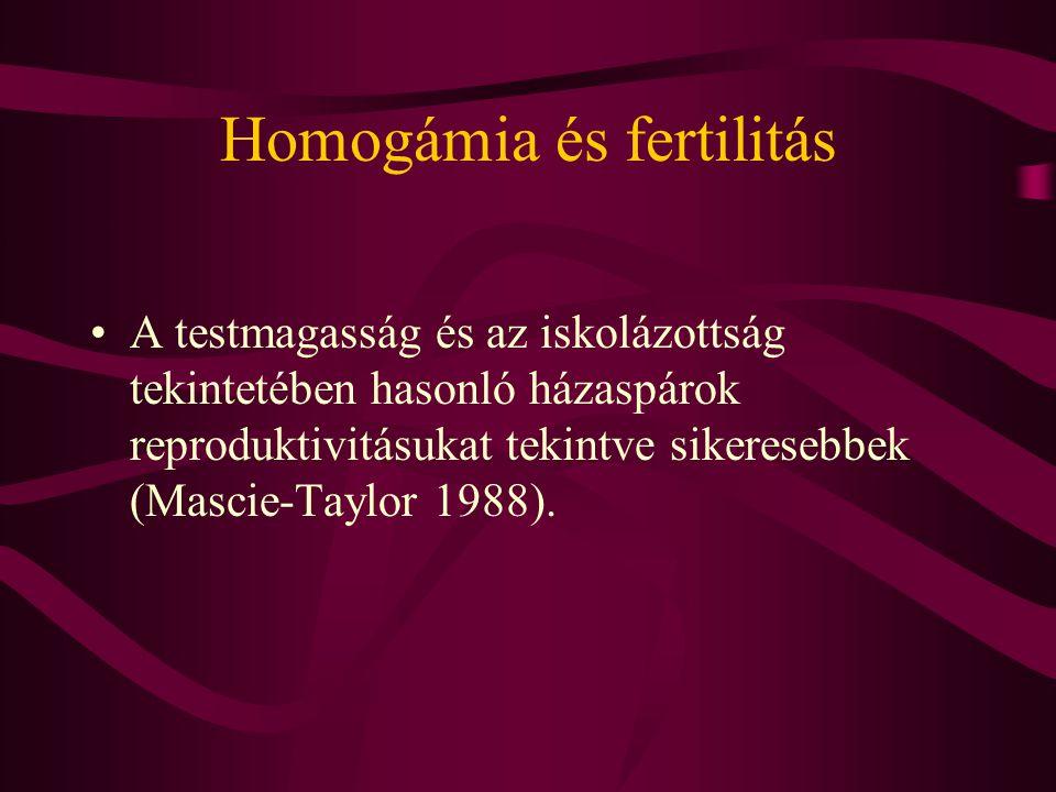 1800 magyar férfira és nőre vonatkozó vizsgálat szerint azok a házaspárok, akik egyforma iskolai végzettséggel rendelkeznek, tovább maradnak együtt, elégedettebbek a házasságukkal és több közös gyereket nevelnek (Bereczkei és Csanaky 1996)