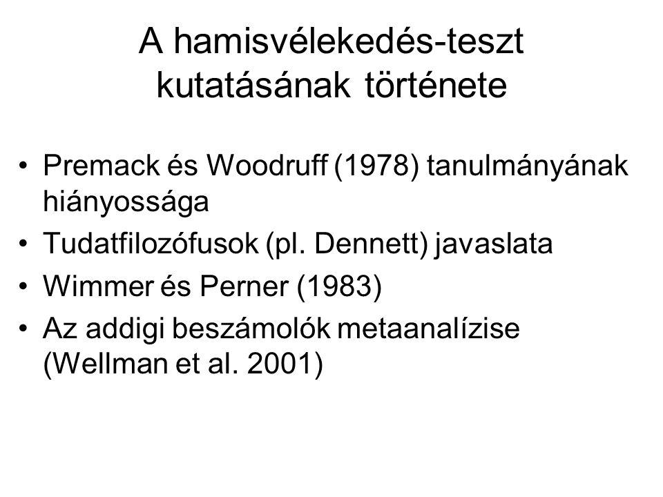 A hamisvélekedés-teszt kutatásának története Premack és Woodruff (1978) tanulmányának hiányossága Tudatfilozófusok (pl. Dennett) javaslata Wimmer és P
