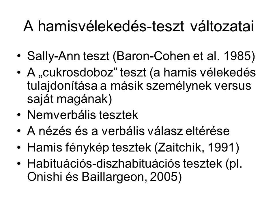 """A hamisvélekedés-teszt változatai Sally-Ann teszt (Baron-Cohen et al. 1985) A """"cukrosdoboz"""" teszt (a hamis vélekedés tulajdonítása a másik személynek"""