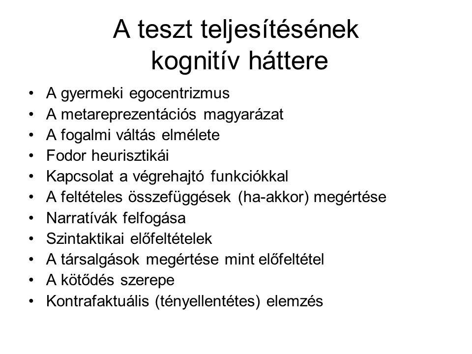 A teszt teljesítésének kognitív háttere A gyermeki egocentrizmus A metareprezentációs magyarázat A fogalmi váltás elmélete Fodor heurisztikái Kapcsola