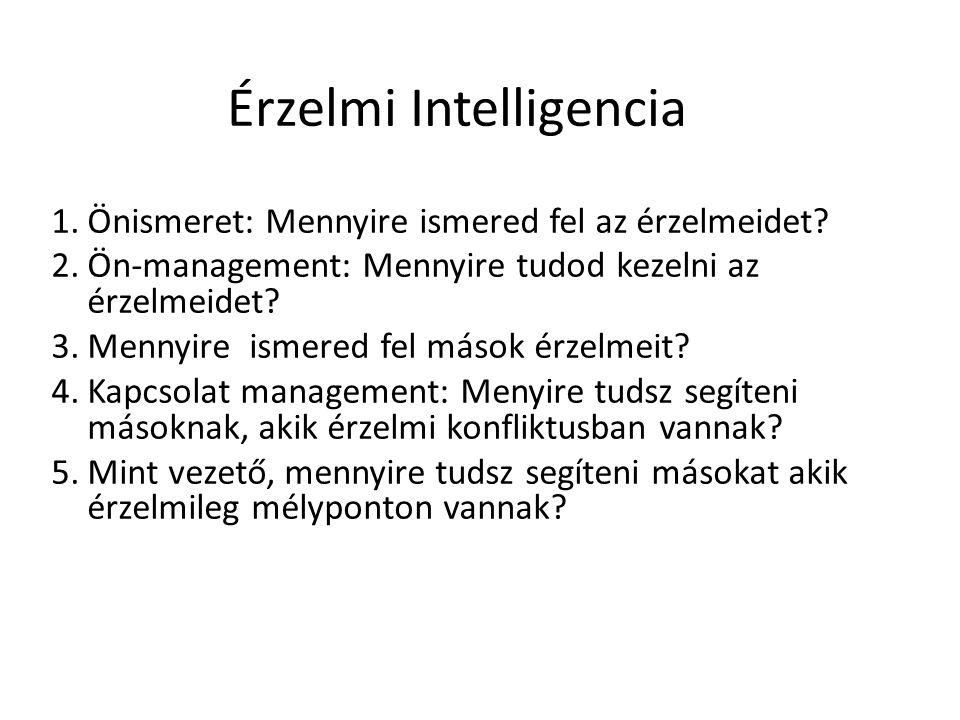 Érzelmi Intelligencia 1.Önismeret: Mennyire ismered fel az érzelmeidet.