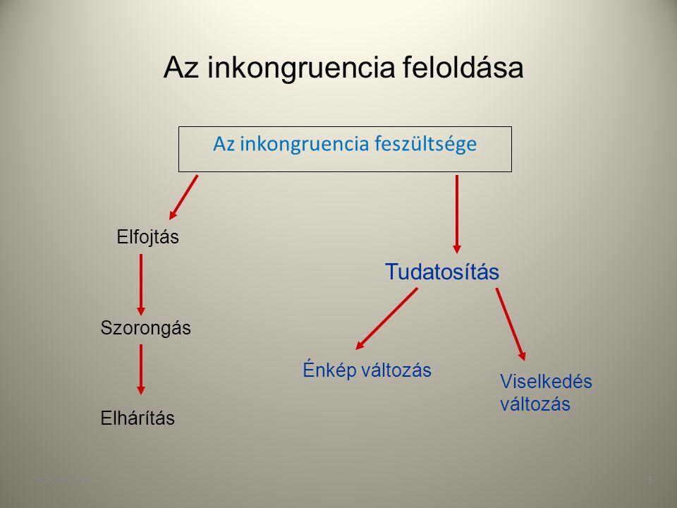 2014. 09. 09.5 Az inkongruencia feloldása Az inkongruencia feszültsége Elfojtás Szorongás Elhárítás Tudatosítás Viselkedés változás Énkép változás
