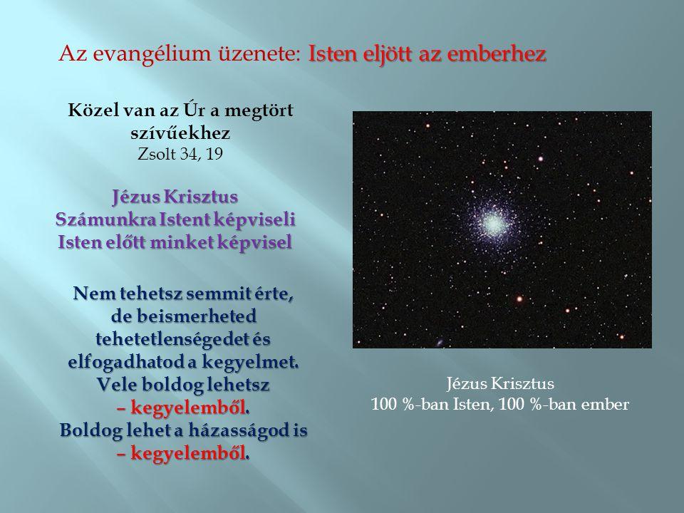 Isten eljött az emberhez Az evangélium üzenete: Isten eljött az emberhez Közel van az Úr a megtört szívűekhez Zsolt 34, 19 Jézus Krisztus 100 %-ban Is