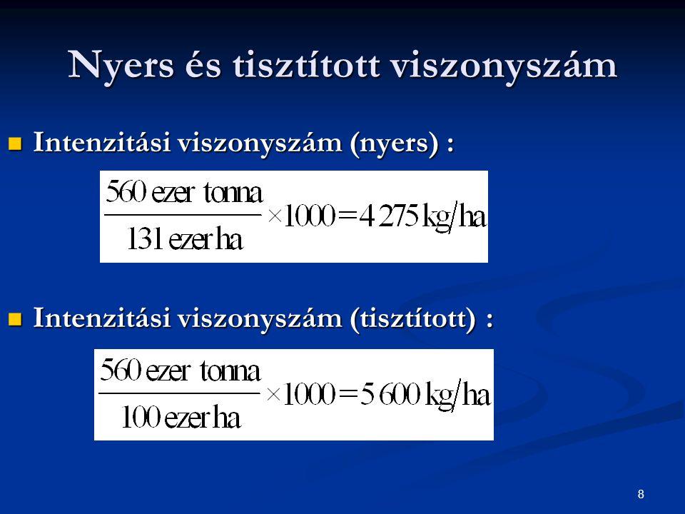 8 Nyers és tisztított viszonyszám Intenzitási viszonyszám (nyers) : Intenzitási viszonyszám (nyers) : Intenzitási viszonyszám (tisztított) : Intenzitá