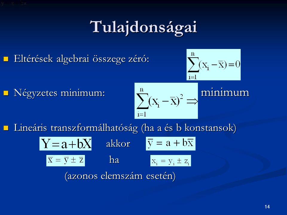 14 Tulajdonságai Eltérések algebrai összege zéró: Eltérések algebrai összege zéró: Négyzetes minimum: minimum Négyzetes minimum: minimum Lineáris tran