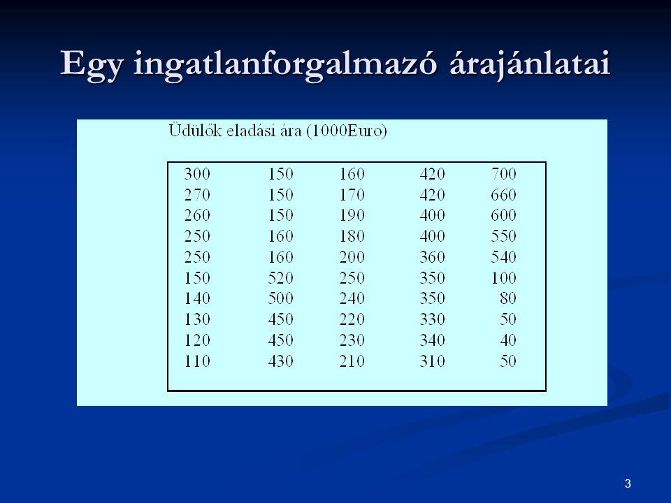 14 Tulajdonságai Eltérések algebrai összege zéró: Eltérések algebrai összege zéró: Négyzetes minimum: minimum Négyzetes minimum: minimum Lineáris transzformálhatóság (ha a és b konstansok) Lineáris transzformálhatóság (ha a és b konstansok) akkor akkor ha ha (azonos elemszám esetén) (azonos elemszám esetén)