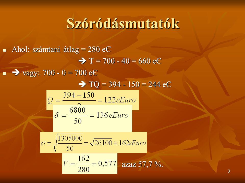 3 Szóródásmutatók Ahol: számtani átlag = 280 eЄ Ahol: számtani átlag = 280 eЄ  T = 700 - 40 = 660 eЄ  T = 700 - 40 = 660 eЄ  vagy: 700 - 0 = 700 eЄ  vagy: 700 - 0 = 700 eЄ  TQ = 394 - 150 = 244 eЄ  TQ = 394 - 150 = 244 eЄ azaz 57,7 %.