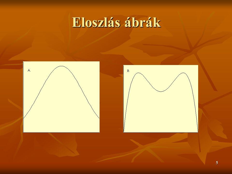 5 Eloszlás ábrák