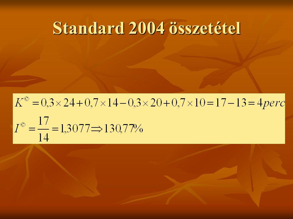 Összetétel A standardizált különbség (K ) és az összetételhatás indexe (I ) az 1993.