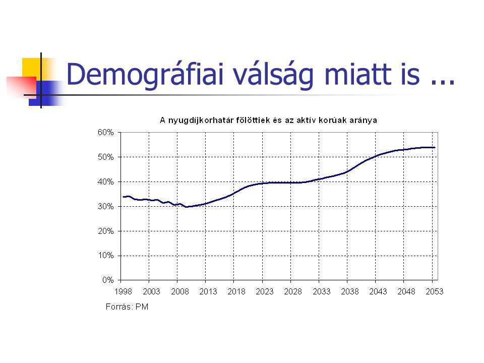 Demográfiai válság miatt is...