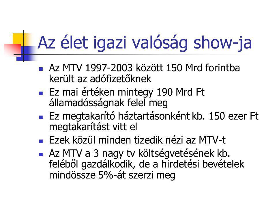 Az élet igazi valóság show-ja Az MTV 1997-2003 között 150 Mrd forintba került az adófizetőknek Ez mai értéken mintegy 190 Mrd Ft államadósságnak felel meg Ez megtakarító háztartásonként kb.