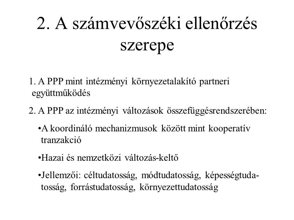 2. A számvevőszéki ellenőrzés szerepe 1.